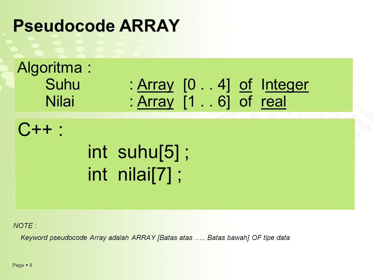C++ : int suhu[5] ; int nilai[7] ; Pseudocode ARRAY Algoritma :